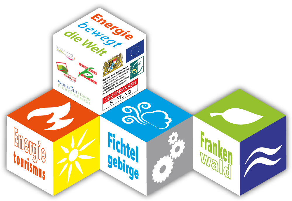 Energietourismus
